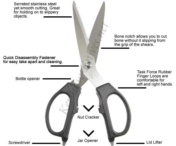 Kershaw TaskMaster Shears 1120, a multitool in themselves